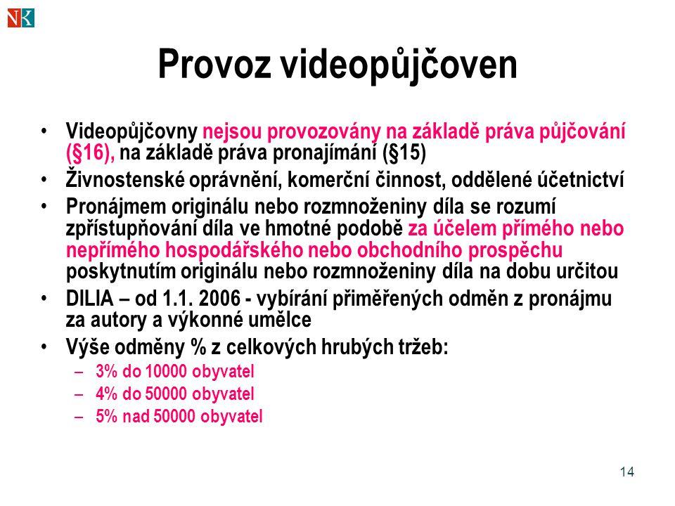 14 Provoz videopůjčoven Videopůjčovny nejsou provozovány na základě práva půjčování (§16), na základě práva pronajímání (§15) Živnostenské oprávnění, komerční činnost, oddělené účetnictví Pronájmem originálu nebo rozmnoženiny díla se rozumí zpřístupňování díla ve hmotné podobě za účelem přímého nebo nepřímého hospodářského nebo obchodního prospěchu poskytnutím originálu nebo rozmnoženiny díla na dobu určitou DILIA – od 1.1.