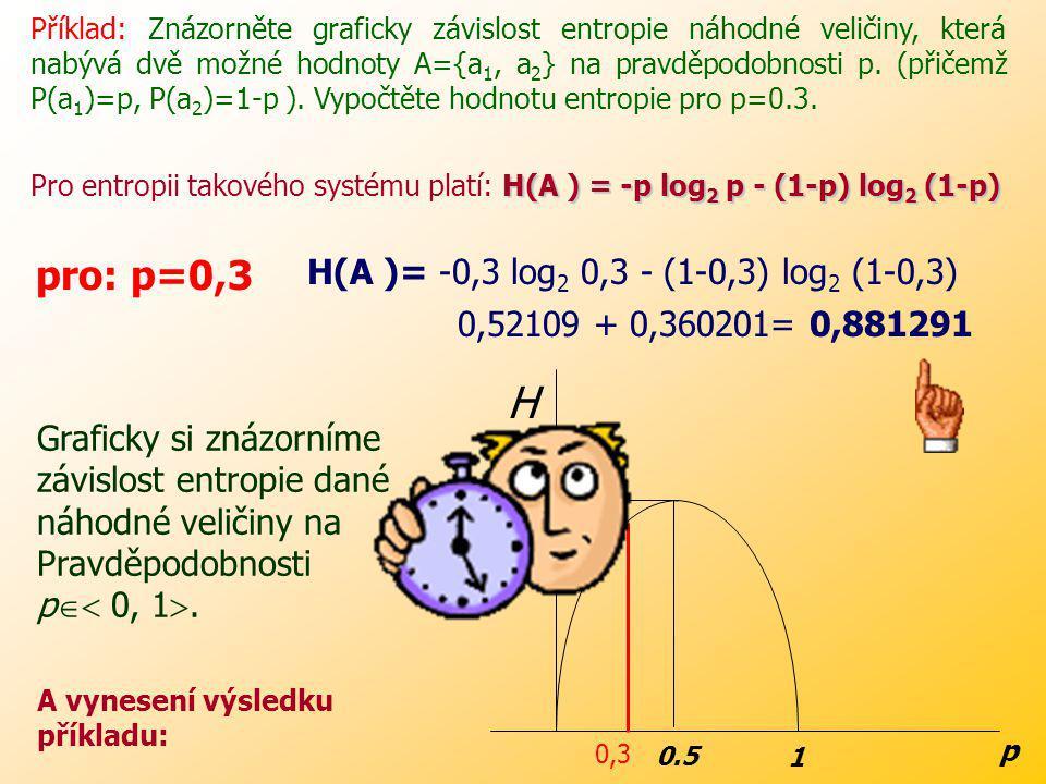 – redundance (nadbytečnost) zdroje Je-li skutečná entropie menší než maximální, znamená to, že zdroj se plně nevyužívá – redundance (nadbytečnost) zdr