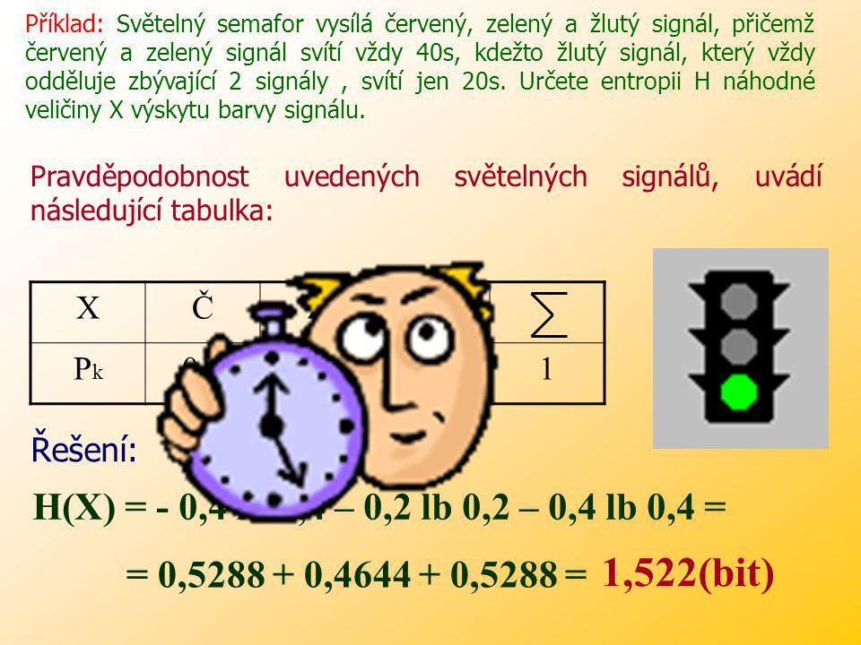 Graficky si znázorníme závislost entropie dané náhodné veličiny na Pravděpodobnosti p  0, 1 . A vynesení výsledku příkladu: p 0.5 H 1 1 0,881291 0,