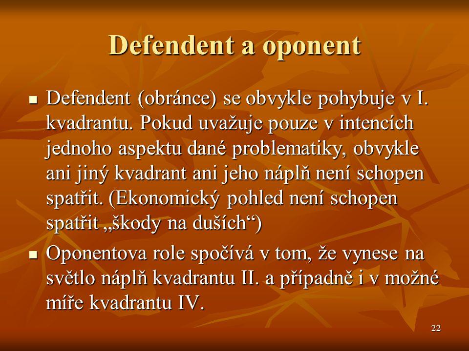 22 Defendent a oponent Defendent (obránce) se obvykle pohybuje v I. kvadrantu. Pokud uvažuje pouze v intencích jednoho aspektu dané problematiky, obvy