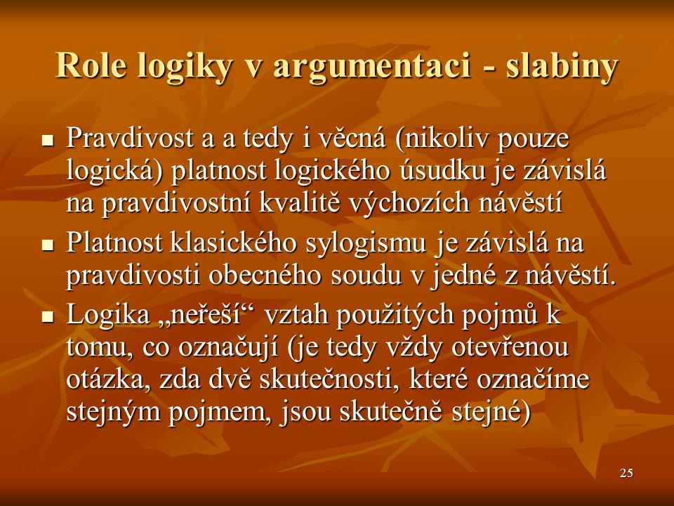 25 Role logiky v argumentaci - slabiny Pravdivost a a tedy i věcná (nikoliv pouze logická) platnost logického úsudku je závislá na pravdivostní kvalit