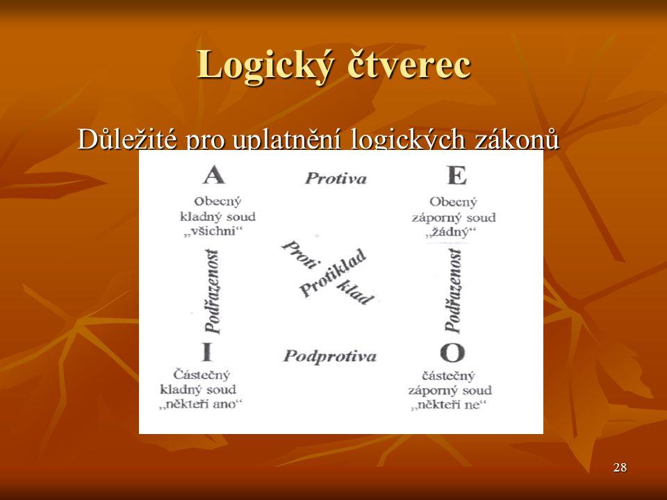 28 Logický čtverec Důležité pro uplatnění logických zákonů Důležité pro uplatnění logických zákonů
