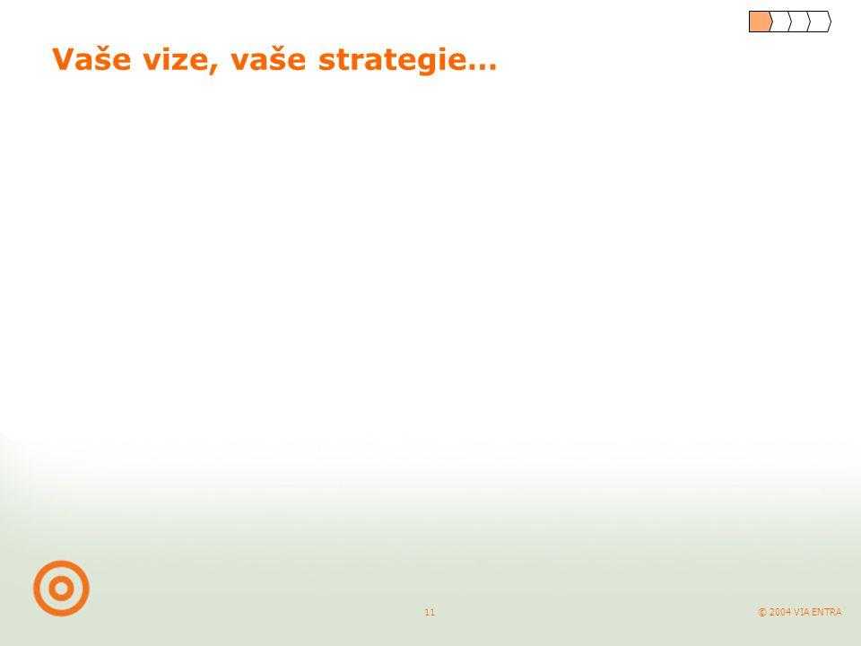 © 2004 VIA ENTRA 11 Vaše vize, vaše strategie…