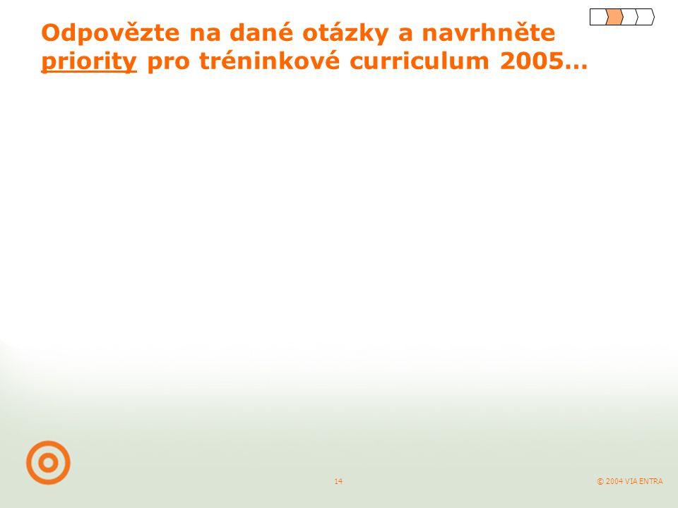 © 2004 VIA ENTRA 14 Odpovězte na dané otázky a navrhněte priority pro tréninkové curriculum 2005…