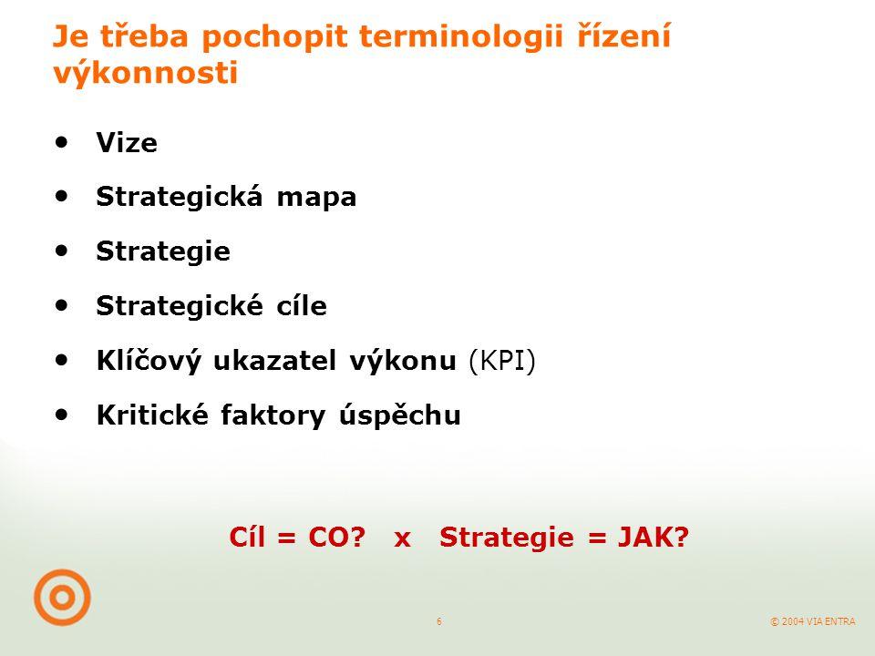 © 2004 VIA ENTRA 6 Je třeba pochopit terminologii řízení výkonnosti Vize Strategická mapa Strategie Strategické cíle Klíčový ukazatel výkonu (KPI) Kritické faktory úspěchu Cíl = CO.