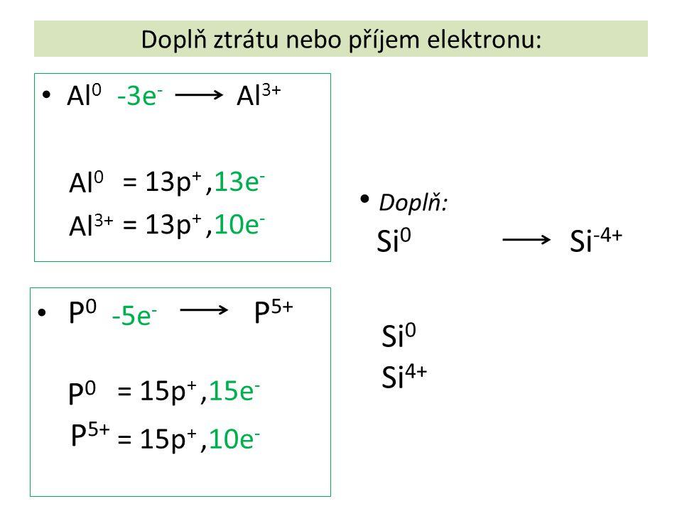Doplň ztrátu nebo příjem elektronu: Al 0 Al 3+ Al 0 Al 3+ -3e - = 13p +,13e - = 13p +,10e - -5e - +2e - P 0 P 5+ P 0 P 5+ = 15p +,15e - = 15p +,10e - Doplň: Si 0 Si -4+ Si 0 Si 4+