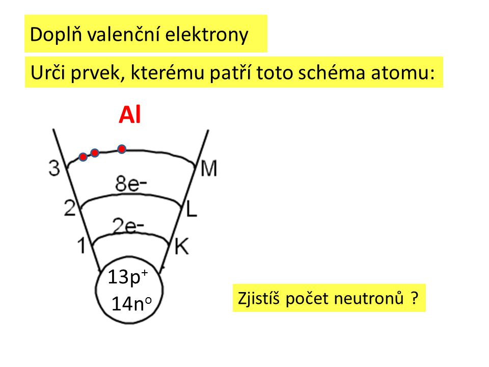 Doplň valenční elektrony 13p + Urči prvek, kterému patří toto schéma atomu: Al Zjistíš počet neutronů ? 14n o