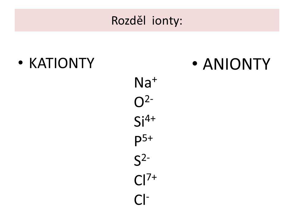 Rozděl ionty: KATIONTY ANIONTY Na + O 2- Si 4+ P 5+ S 2- Cl 7+ Cl -