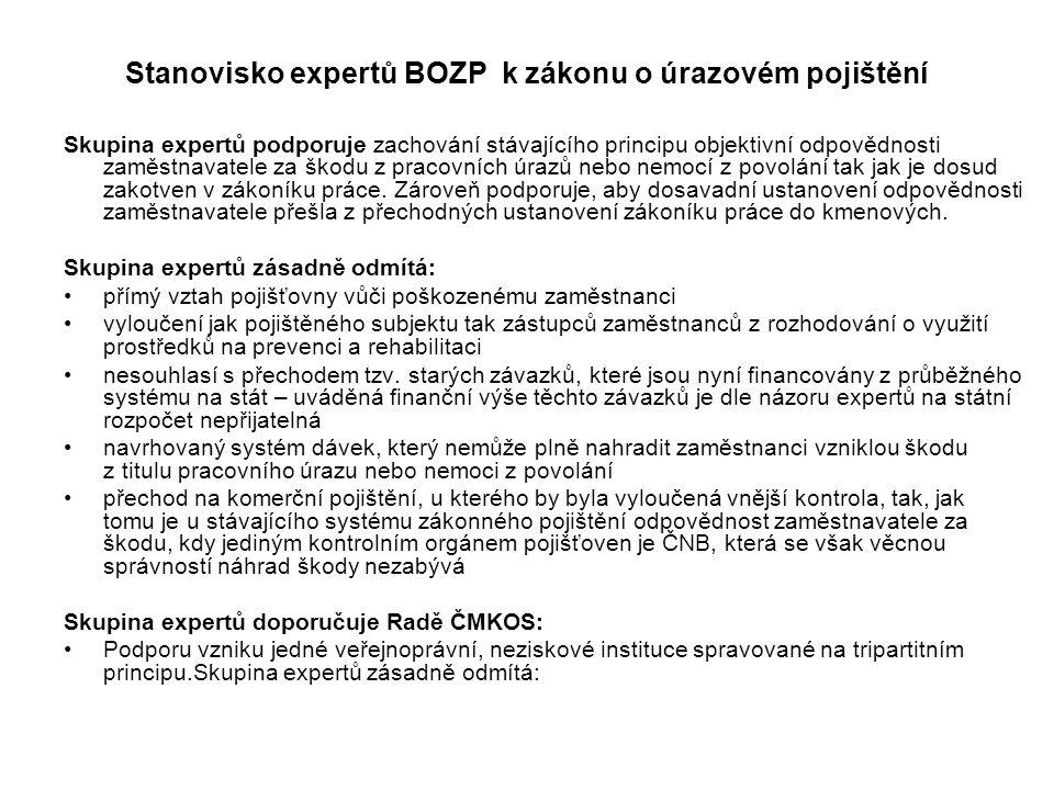 Stanovisko expertů BOZP k zákonu o úrazovém pojištění Skupina expertů podporuje zachování stávajícího principu objektivní odpovědnosti zaměstnavatele