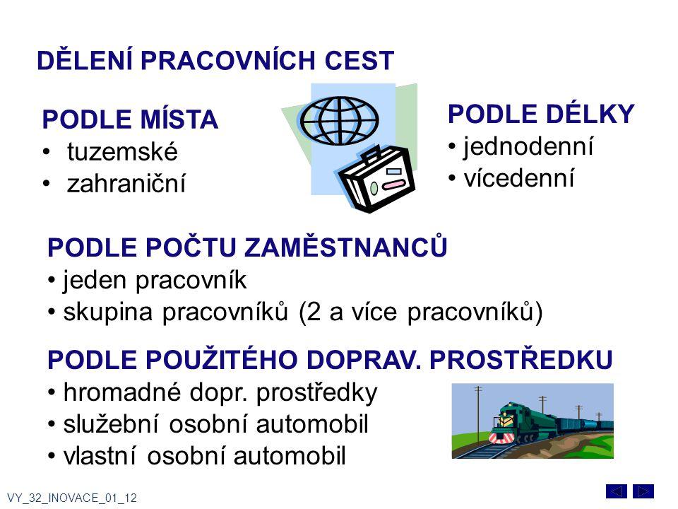 POUŽITÉ ZDROJE LEVOVÁ, J., VALEŠOVÁ, I.