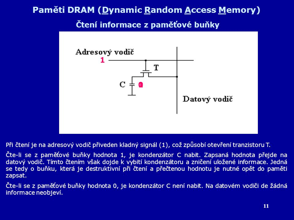 11 Paměti DRAM (Dynamic Random Access Memory) Čtení informace z paměťové buňky Při čtení je na adresový vodič přiveden kladný signál (1), což způsobí