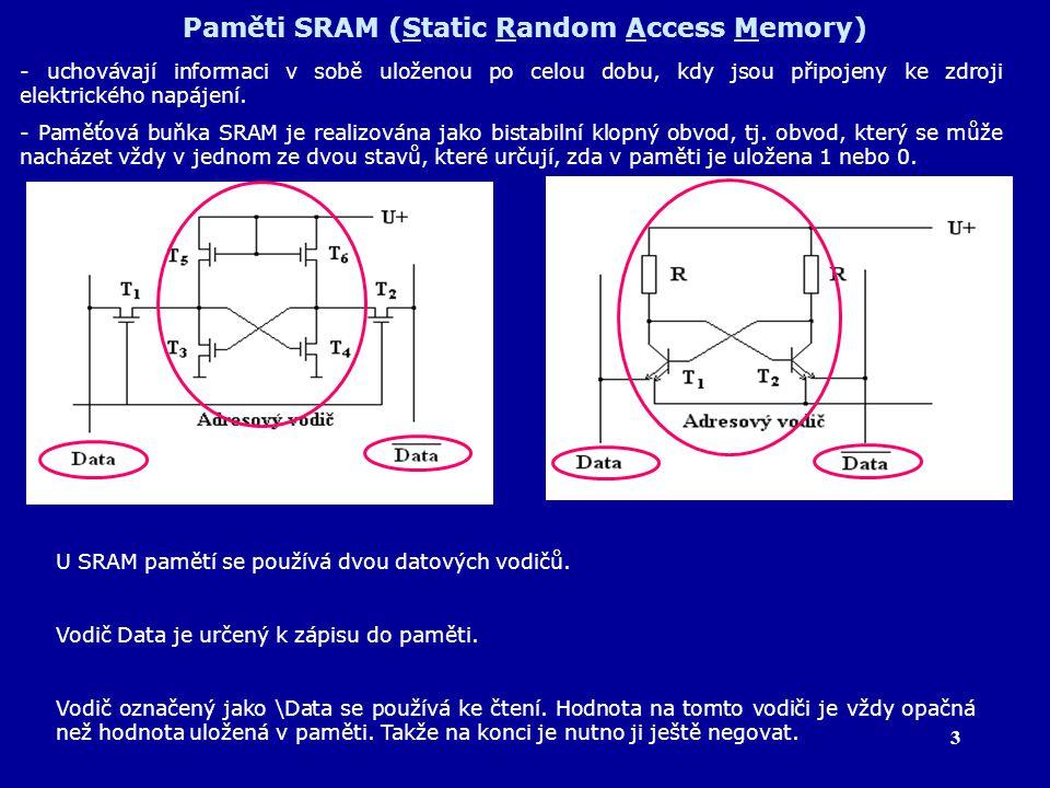 4 Paměti SRAM (Static Random Access Memory) – technologie MOS Záznam informace do paměťové buňky Při zápisu se na adresový vodič přivede kladný signál (1).