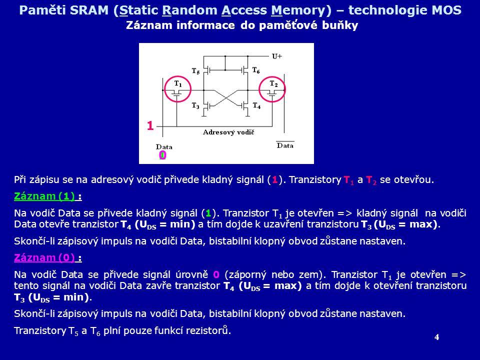 4 Paměti SRAM (Static Random Access Memory) – technologie MOS Záznam informace do paměťové buňky Při zápisu se na adresový vodič přivede kladný signál