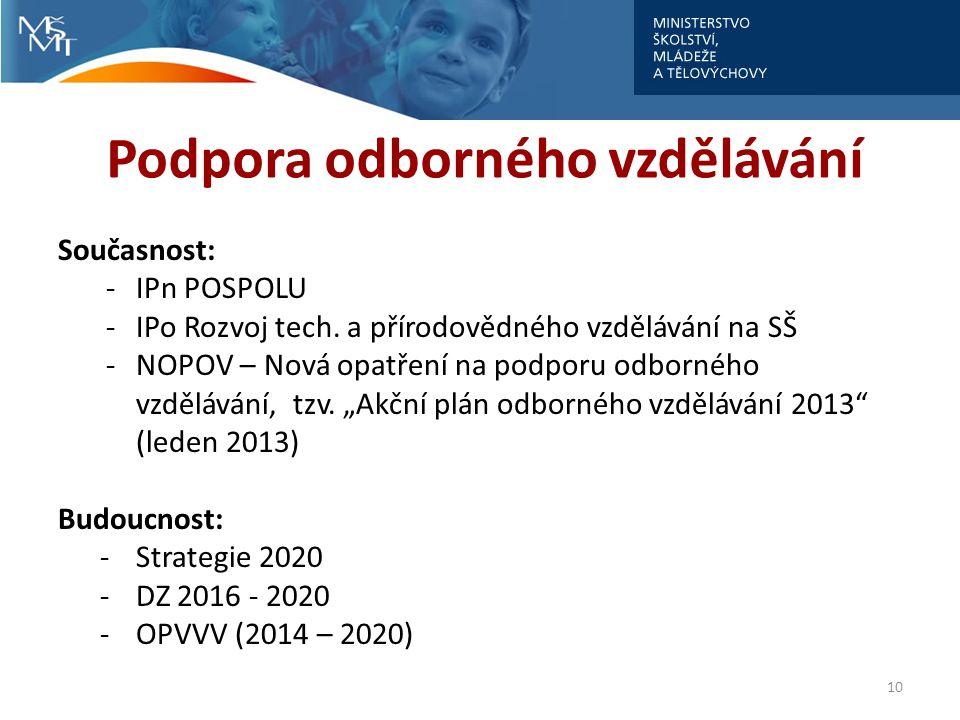 Podpora odborného vzdělávání Současnost: -IPn POSPOLU -IPo Rozvoj tech.