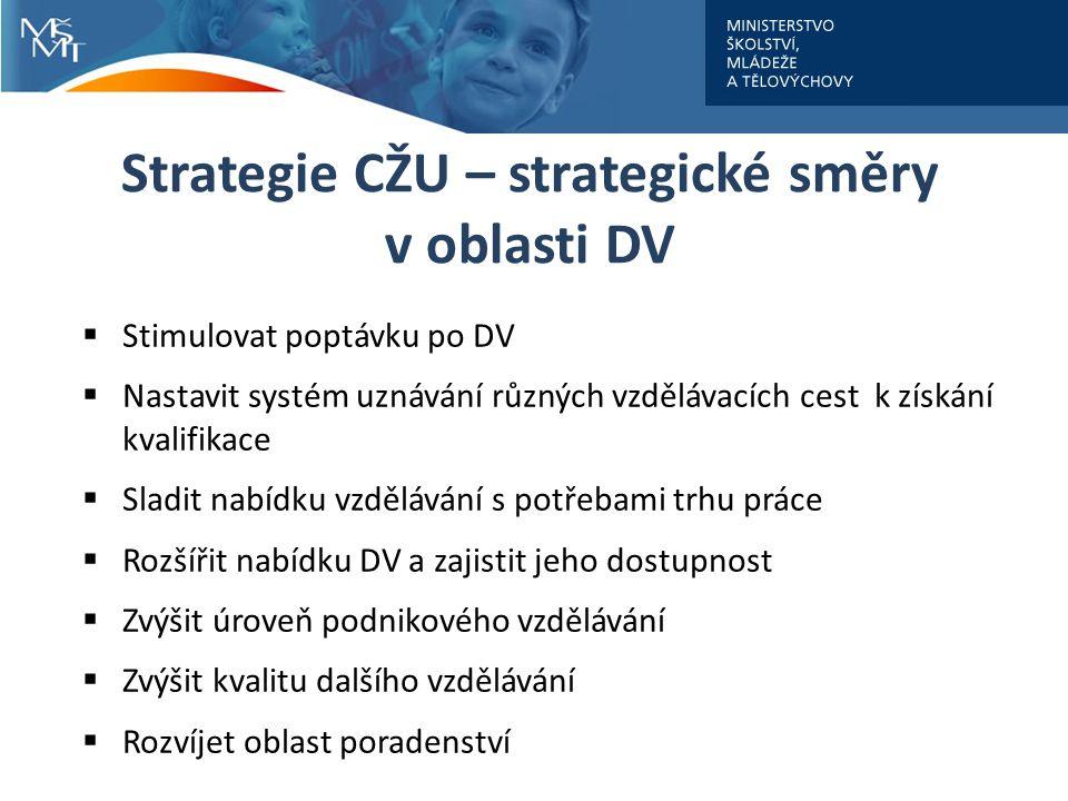  Stimulovat poptávku po DV  Nastavit systém uznávání různých vzdělávacích cest k získání kvalifikace  Sladit nabídku vzdělávání s potřebami trhu práce  Rozšířit nabídku DV a zajistit jeho dostupnost  Zvýšit úroveň podnikového vzdělávání  Zvýšit kvalitu dalšího vzdělávání  Rozvíjet oblast poradenství Strategie CŽU – strategické směry v oblasti DV