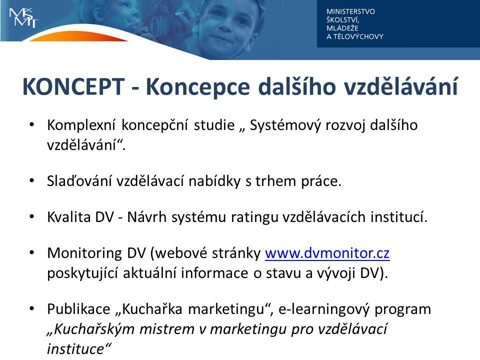 """KONCEPT - Koncepce dalšího vzdělávání Komplexní koncepční studie """" Systémový rozvoj dalšího vzdělávání ."""