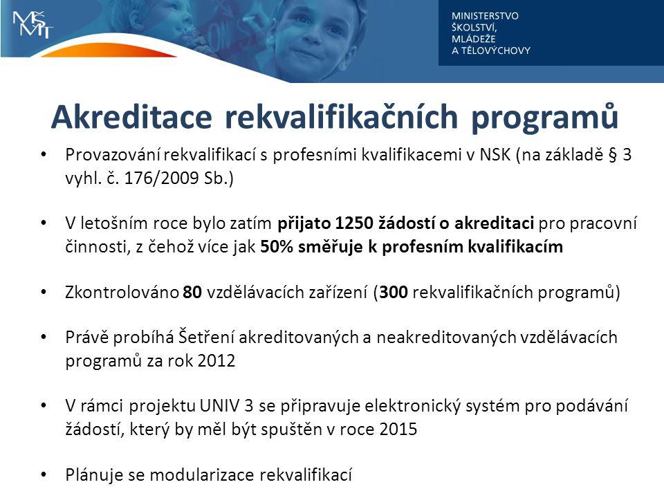 Akreditace rekvalifikačních programů Provazování rekvalifikací s profesními kvalifikacemi v NSK (na základě § 3 vyhl.
