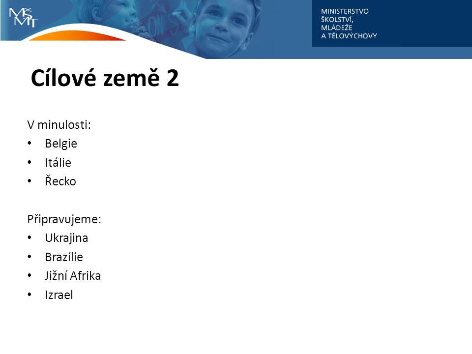 Cílové země 2 V minulosti: Belgie Itálie Řecko Připravujeme: Ukrajina Brazílie Jižní Afrika Izrael
