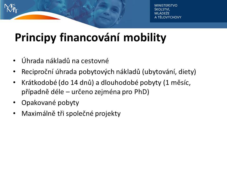 Principy financování mobility Úhrada nákladů na cestovné Reciproční úhrada pobytových nákladů (ubytování, diety) Krátkodobé (do 14 dnů) a dlouhodobé pobyty (1 měsíc, případně déle – určeno zejména pro PhD) Opakované pobyty Maximálně tři společné projekty
