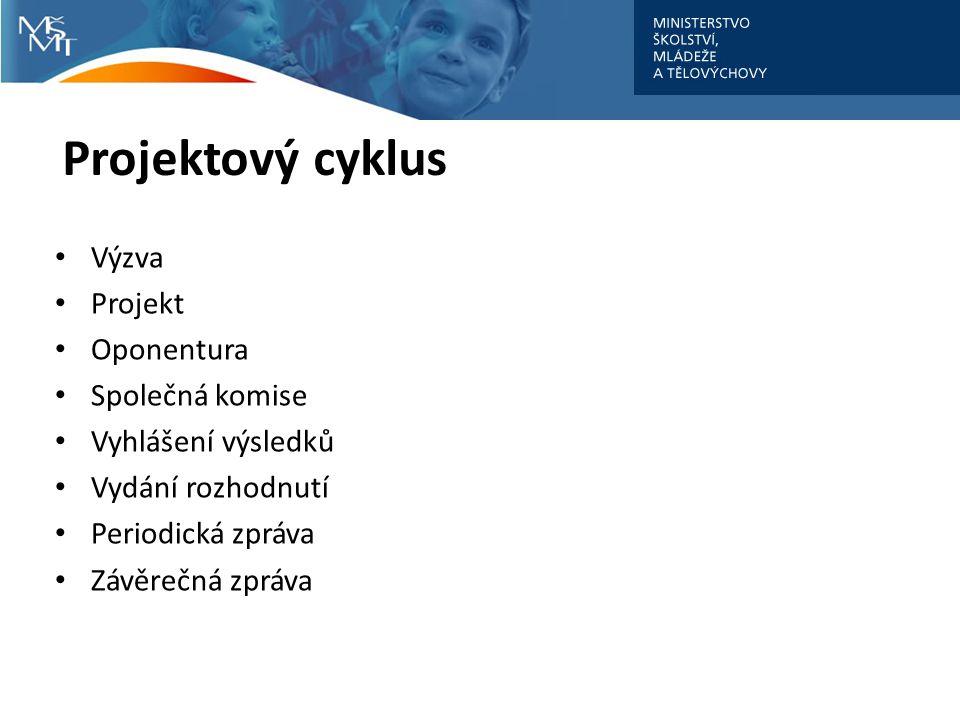 Projektový cyklus Výzva Projekt Oponentura Společná komise Vyhlášení výsledků Vydání rozhodnutí Periodická zpráva Závěrečná zpráva