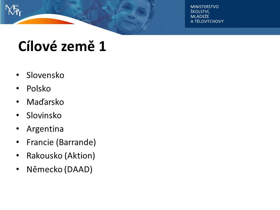 Cílové země 1 Slovensko Polsko Maďarsko Slovinsko Argentina Francie (Barrande) Rakousko (Aktion) Německo (DAAD)