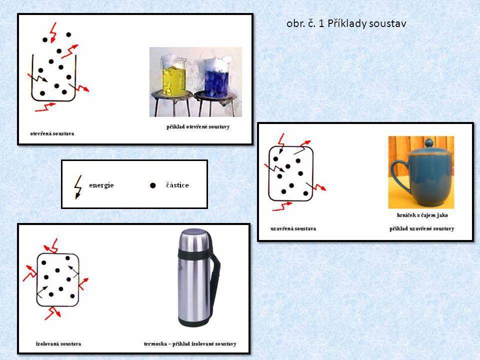 Příklad č.3 Vypočti reakční teplo a urči tepelné zabarvení reakce ΔH° 298 (1) N 2 (g) + 2 O 2 (g) → 2 NO 2 (g), je-li dáno: ΔH° 298 (1) = ΔH° 298 (2) + ΔH° 298 (3) ΔH° 298 (1) = 180 + (- 114,1) ΔH° 298 (1) = 66 kJ/mol Reakce je endotermická N 2 (g) + O 2 (g) → 2 NO(g) ΔH° 298 (2) = 180 kJ/mol 2 NO(g) + O 2 (g) → 2 NO 2 (g) ΔH° 298 (3) = - 114,1 kJ/mol N 2 (g) + O 2 (g) → 2 NO(g) 2 NO(g) + O 2 (g) → 2 NO 2 (g) N 2 (g) + 2 O 2 (g) → 2 NO 2 (g)