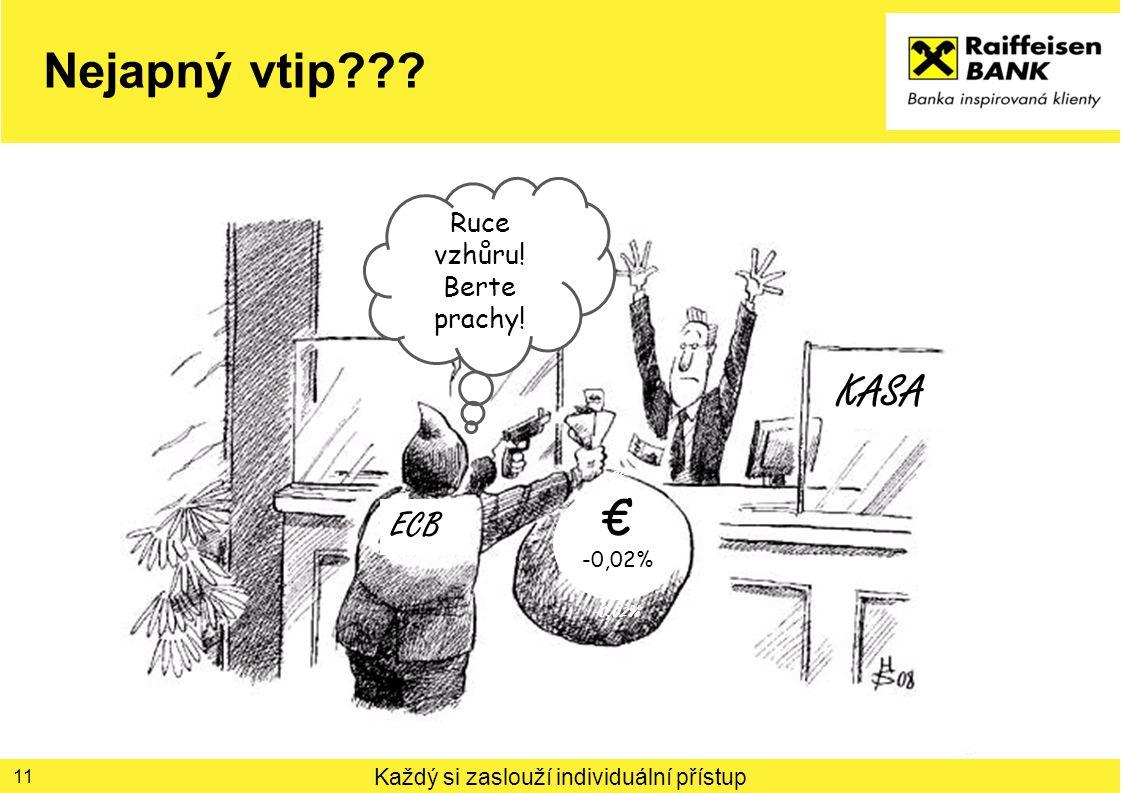 Každý si zaslouží individuální přístup 11 ECB €€ € -0,02% KASA Ruce vzhůru! Berte prachy! Nejapný vtip???