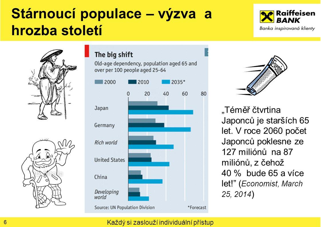 """Každý si zaslouží individuální přístup Stárnoucí populace – výzva a hrozba století 6 """"Téměř čtvrtina Japonců je starších 65 let. V roce 2060 počet Jap"""