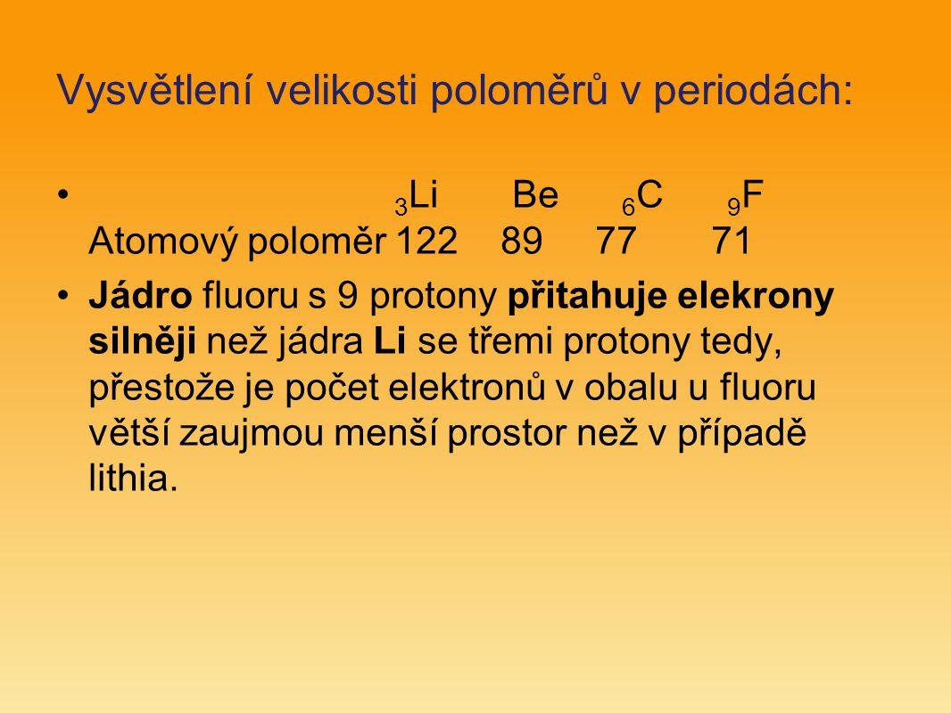 Vysvětlení velikosti poloměrů v periodách: 3 Li Be 6 C 9 F Atomový poloměr 122 89 77 71 Jádro fluoru s 9 protony přitahuje elekrony silněji než jádra