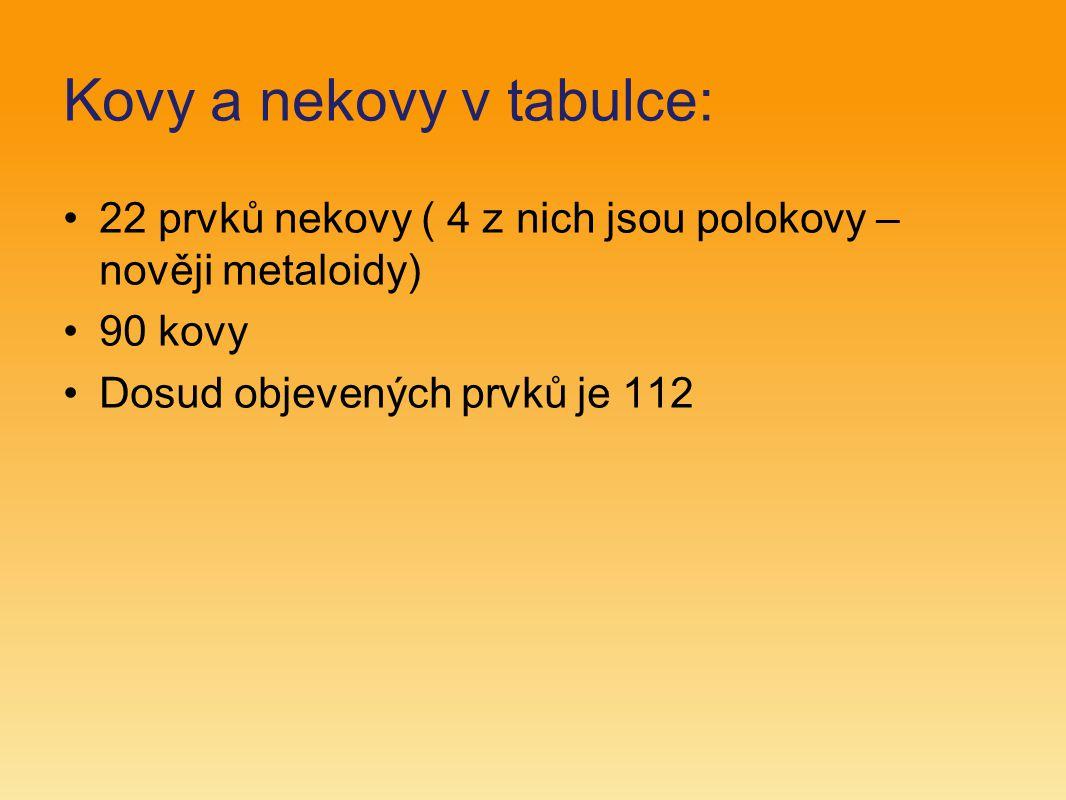 Kovy a nekovy v tabulce: 22 prvků nekovy ( 4 z nich jsou polokovy – nověji metaloidy) 90 kovy Dosud objevených prvků je 112