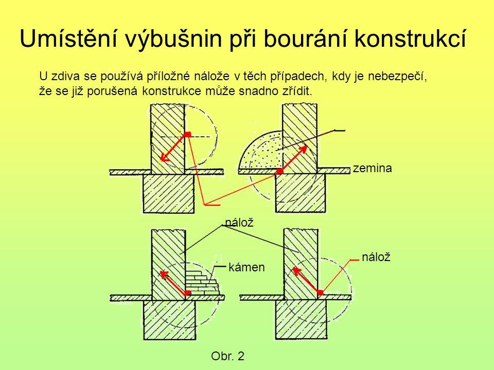 Umístění výbušnin při bourání konstrukcí U zdiva se používá příložné nálože v těch případech, kdy je nebezpečí, že se již porušená konstrukce může sna