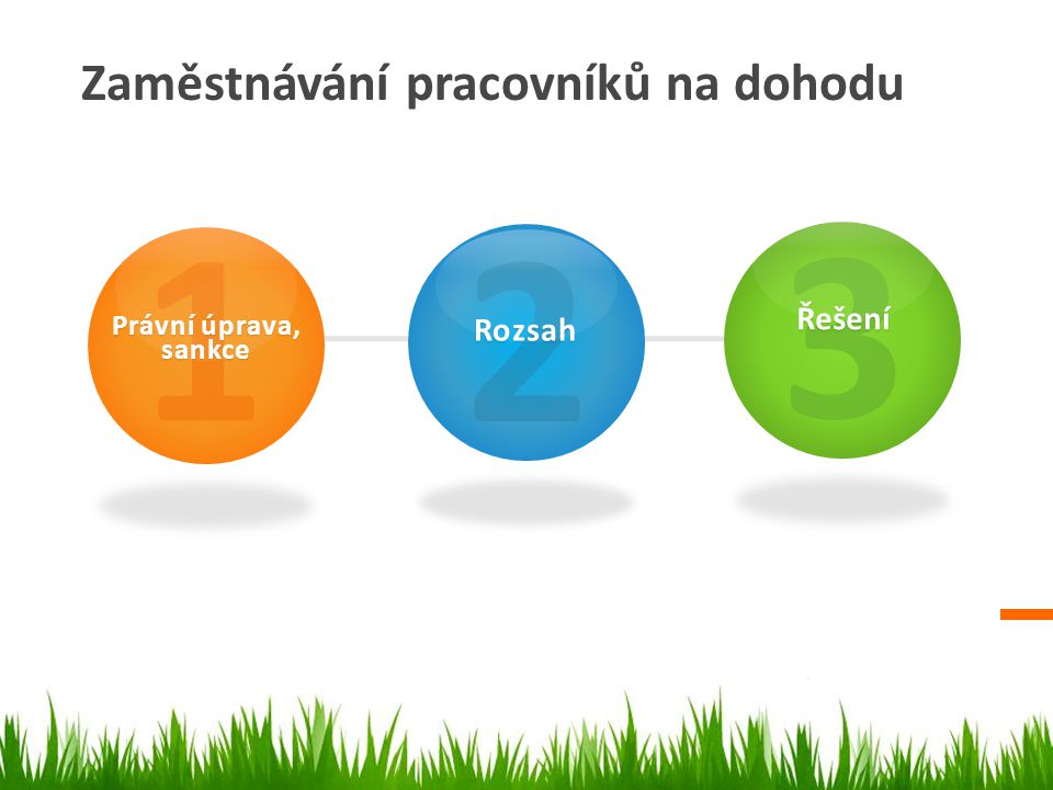 Zaměstnávání pracovníků na dohodu 1 Právní úprava, sankce 2Rozsah 3Řešení
