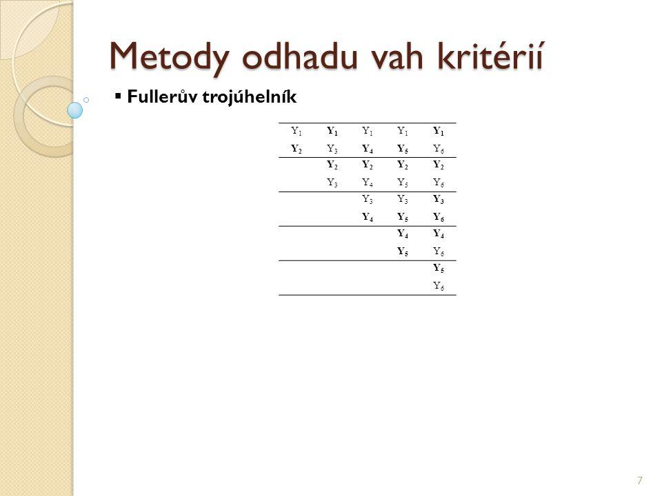 Metody odhadu vah kritérií 7  Fullerův trojúhelník Y1Y2Y1Y2 Y1Y3Y1Y3 Y1Y4Y1Y4 Y1Y5Y1Y5 Y1Y6Y1Y6 Y2Y3Y2Y3 Y2Y4Y2Y4 Y2Y5Y2Y5 Y2Y6Y2Y6 Y3Y4Y3Y4 Y3Y5Y3Y5 Y3Y6Y3Y6 Y4Y5Y4Y5 Y4Y6Y4Y6 Y5Y6Y5Y6