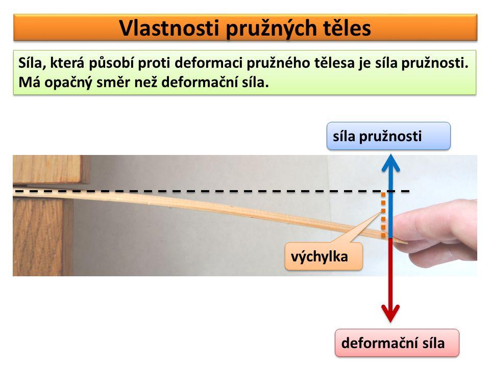 Vlastnosti pružných těles Síla, která působí proti deformaci pružného tělesa je síla pružnosti. Má opačný směr než deformační síla. deformační síla sí