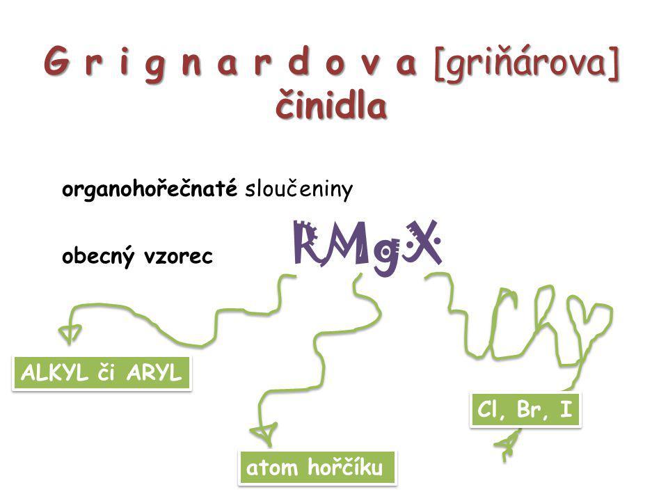 PŘÍPRAVA GRIGNARDOVÝCH ČINIDEL halogenderivát + Mg v prostředí bezvodého etheru - tím se zabrání reakci GČ s vodou za vzniku alkoholu ZAPIŠTE ROVNICI CH 3 CH 2 I + Mg ------------ diethylether ------------> CH 3 CH 2 MgI ethylmagnesiumjodid