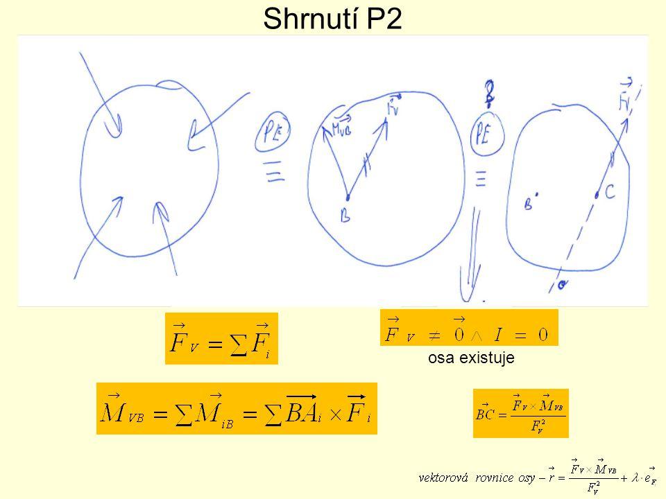 Vlastnosti polohy těžiště - má-li homogenní těleso – rovinu symetrie pak těžiště leží na ní – osu symetrie pak těžiště leží na ní – střed symetrie pak těžiště je právě tento střed - při rozdělení tělesa na části – 2 leží těžiště na spojnici dílčích těžišť – 3 leží v prostoru (rovině) vymezené jednotlivými těžišti – 4