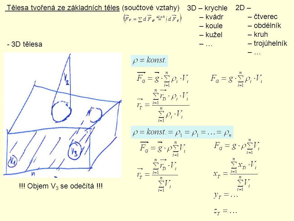 Tělesa tvořená ze základních těles (součtové vztahy) 3D – krychle – kvádr – koule – kužel – … 2D – – čtverec – obdélník – kruh – trojúhelník – … !!! O