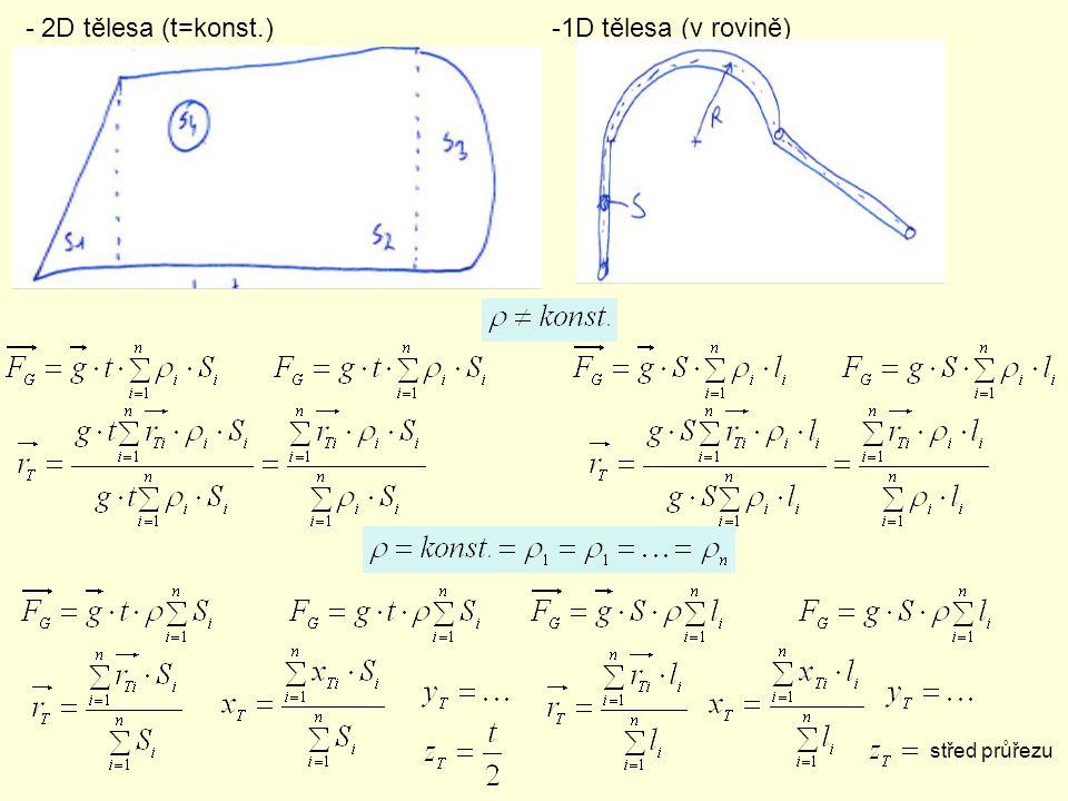 - 2D tělesa (t=konst.) -1D tělesa (v rovině) střed průřezu