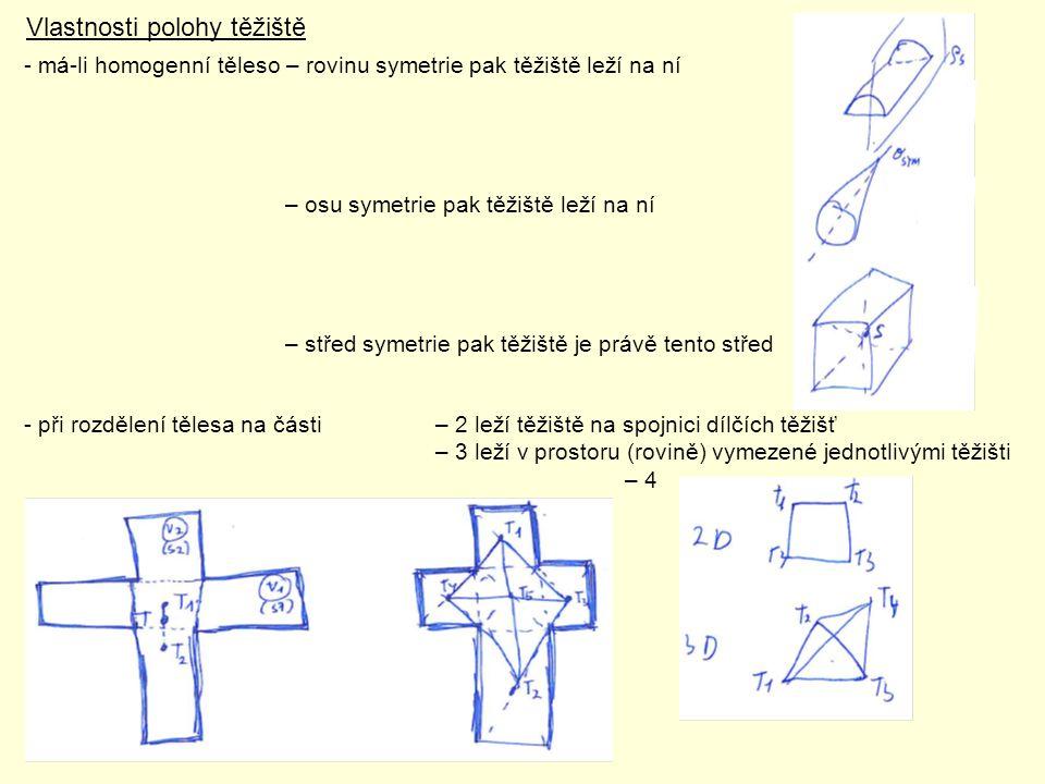 Vlastnosti polohy těžiště - má-li homogenní těleso – rovinu symetrie pak těžiště leží na ní – osu symetrie pak těžiště leží na ní – střed symetrie pak