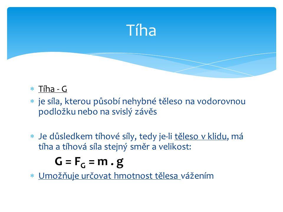Tíha  Tíha - G  je síla, kterou působí nehybné těleso na vodorovnou podložku nebo na svislý závěs  Je důsledkem tíhové síly, tedy je-li těleso v klidu, má tíha a tíhová síla stejný směr a velikost: G = F G = m.