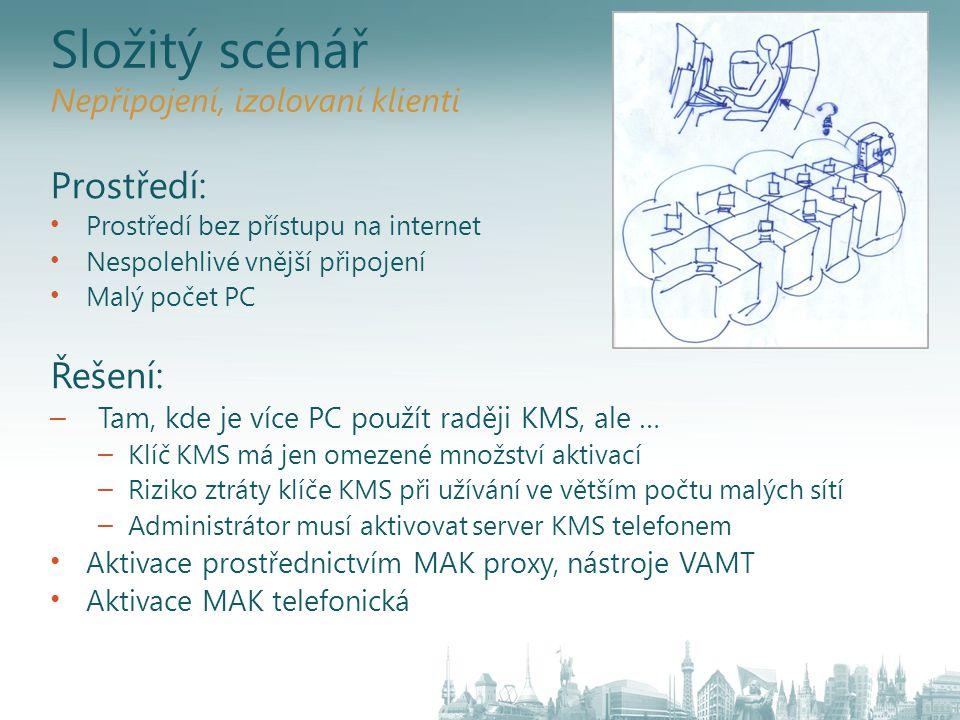 Složitý scénář Nepřipojení, izolovaní klienti Prostředí: Prostředí bez přístupu na internet Nespolehlivé vnější připojení Malý počet PC Řešení: – Tam,