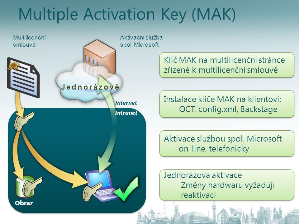 Intranet Internet Obraz Jednorázově Multilicenční smlouva Aktivační služba spol. Microsoft Klíč MAK na multilicenční stránce zřízené k multilicenční s