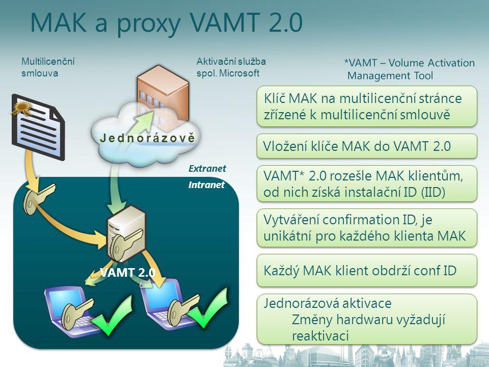 Klíč MAK na multilicenční stránce zřízené k multilicenční smlouvě Vložení klíče MAK do VAMT 2.0 Vytváření confirmation ID, je unikátní pro každého kli