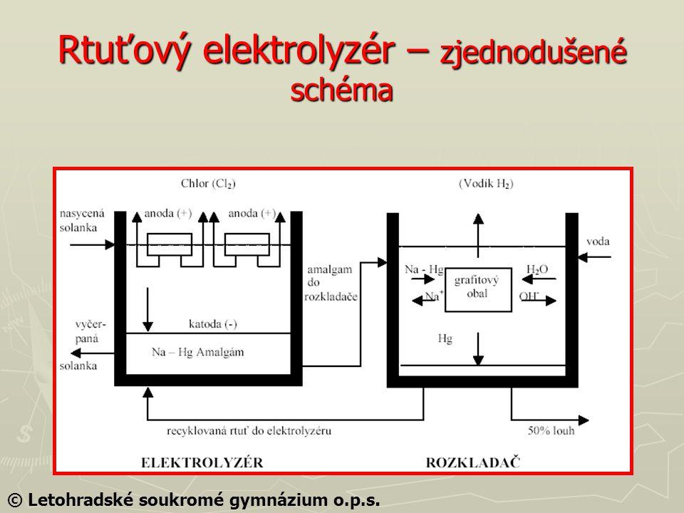 Rtuťový elektrolyzér – zjednodušené schéma © Letohradské soukromé gymnázium o.p.s.