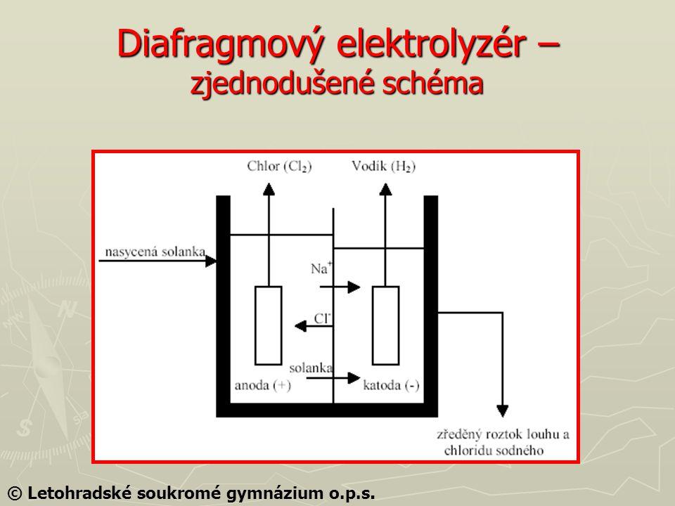Diafragmový elektrolyzér – zjednodušené schéma © Letohradské soukromé gymnázium o.p.s.