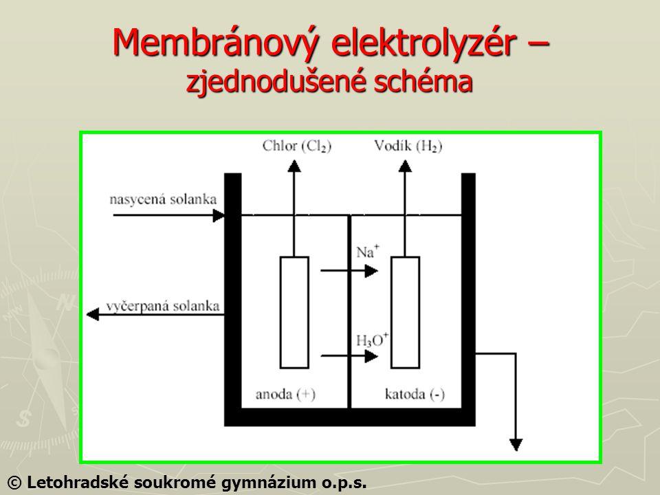 Membránový elektrolyzér – zjednodušené schéma © Letohradské soukromé gymnázium o.p.s.