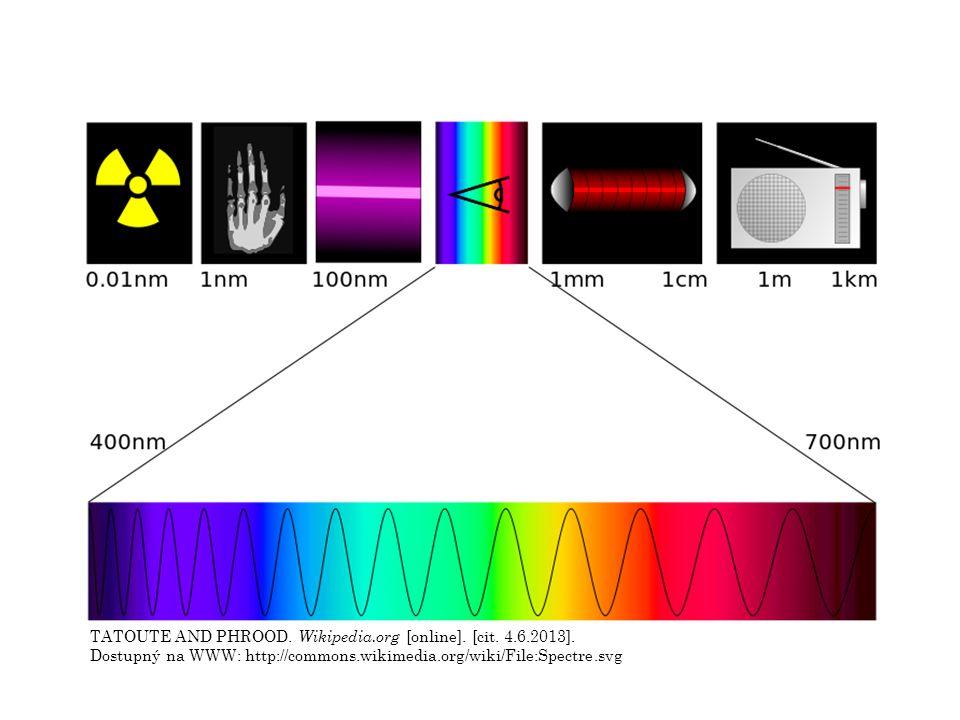 Základní a sekundární barvy Za tři základní barvy (v zásadě barvy nadřazené) jsou označovány červená, modrá a žlutá Posune-li se světelná frekvence mezi dvě základní barvy, vznikne odstín, který vnímáme jako jejich směs Tyto odstíny označujeme jako sekundární barvy: mezi červenou a žlutou vznikne oranžová mezi žlutou a modrou zelená a mezí modrou a červenou ftalová  Dalším prolínáním těchto barev pak vznikají barvy terciární: červenooranžová, oranžovožlutá, žlutozelená, modrozelená, modrofialová a červenofialová