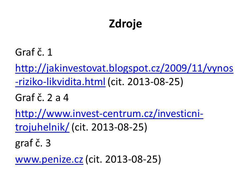 Zdroje Graf č. 1 http://jakinvestovat.blogspot.cz/2009/11/vynos -riziko-likvidita.htmlhttp://jakinvestovat.blogspot.cz/2009/11/vynos -riziko-likvidita