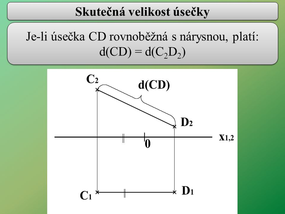 Skutečná velikost úsečky Je-li úsečka CD rovnoběžná s nárysnou, platí: d(CD) = d(C 2 D 2 )