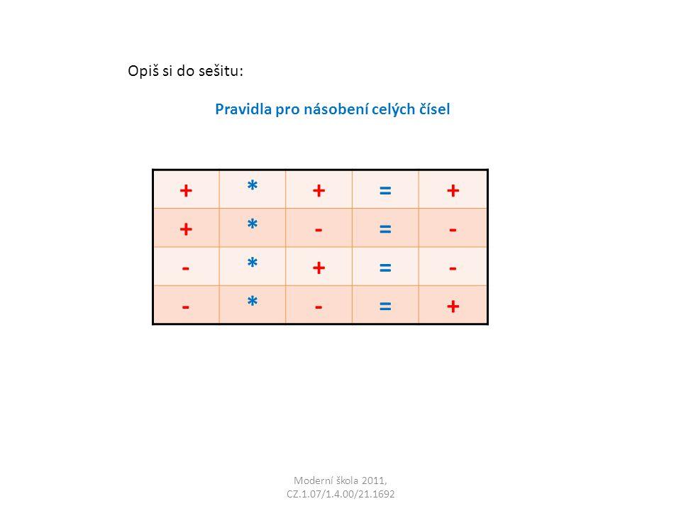 Moderní škola 2011, CZ.1.07/1.4.00/21.1692 +*+=+ +*-=- -*+=- -*-=+ Pravidla pro násobení celých čísel Opiš si do sešitu: